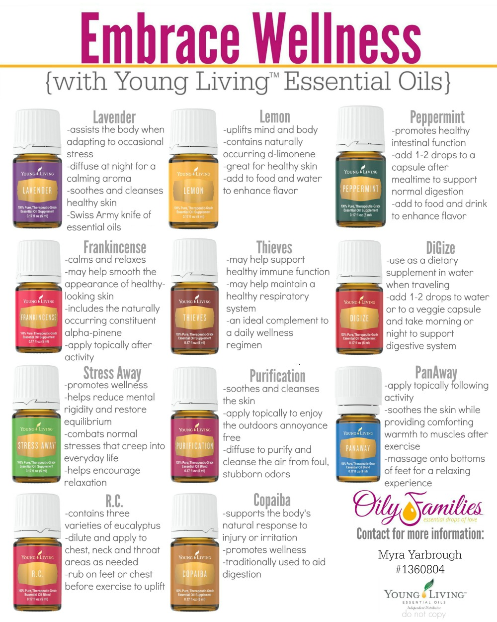 Embrace Wellness with Young Living Essential Oils | MyBlessedLife.net