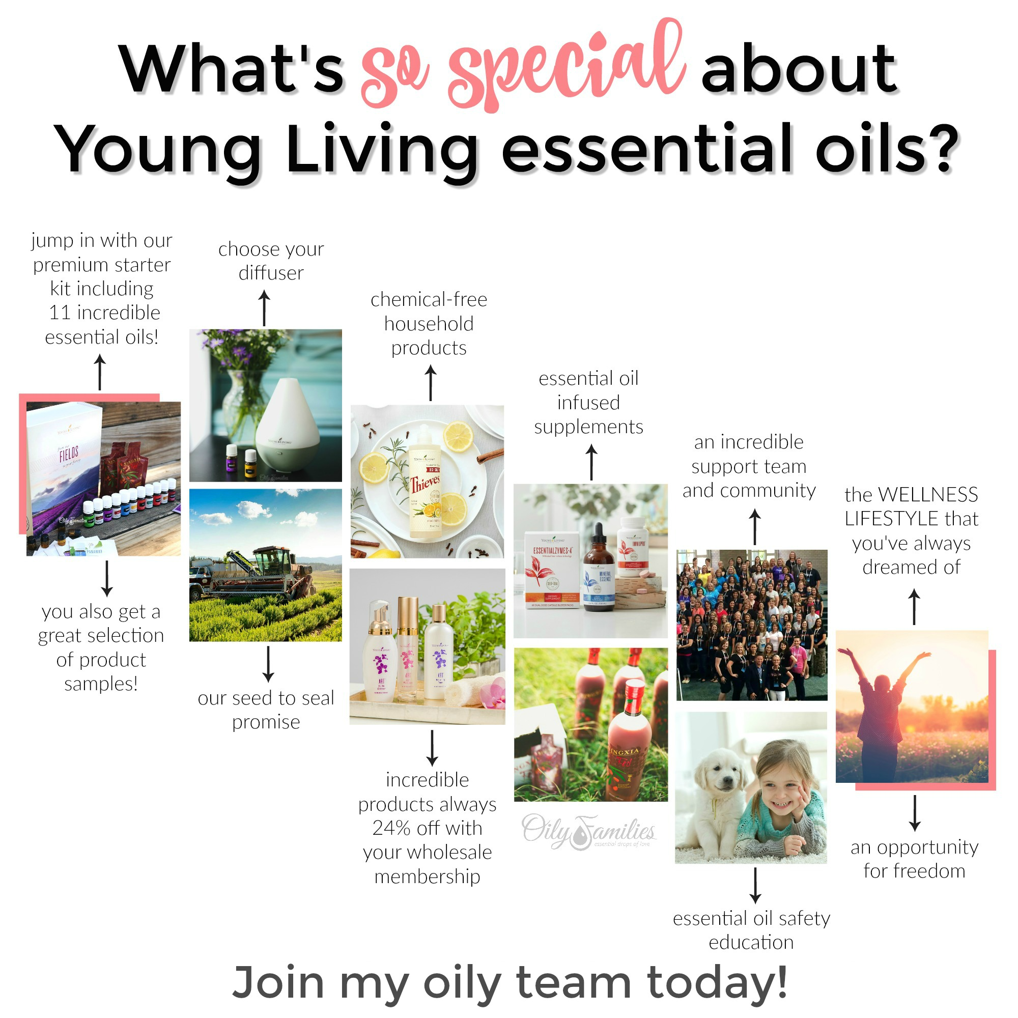 Join Young Living Essential Oils - So Special