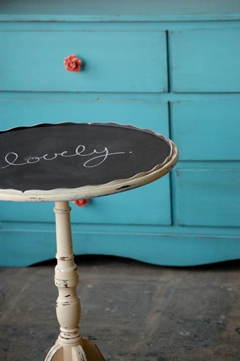 chalkboard project They say your offerings are fresh and healthy a chalkboard can convey any message with personality, warmth and style history and use of chalkboards.