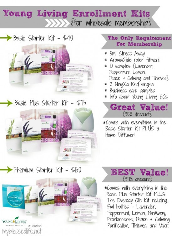 Young Living Enrollment Kits