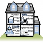 Home Safety with Kidde Alarms